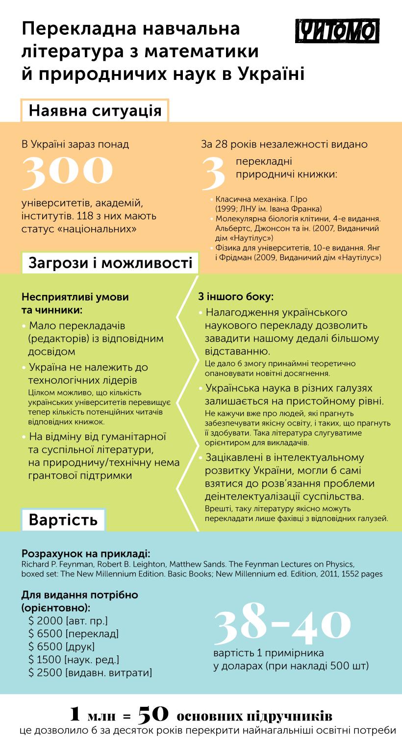 переклади навчальних книжок із математики й природничих наук