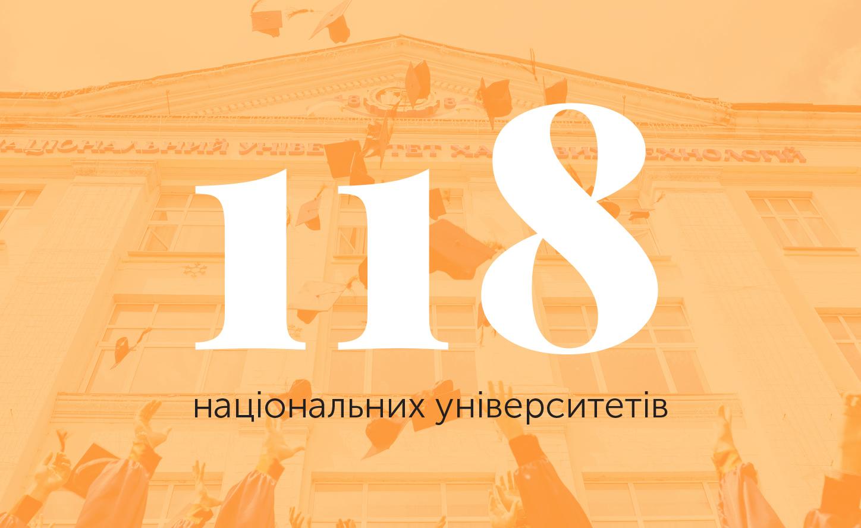 В Україні 118 національних університетів